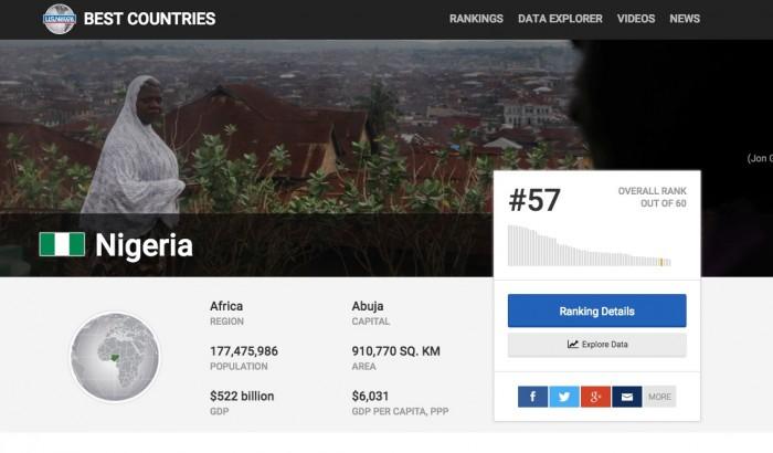 Nigeria-Best-Countries-Index-The-Trent-700x410